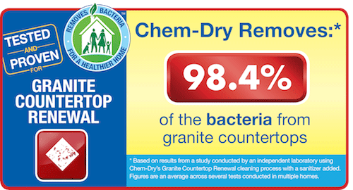 Chem-Dry Granite Cleaning Removes 98.4% Bacteria