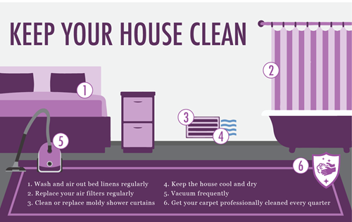 Keep our House Clean